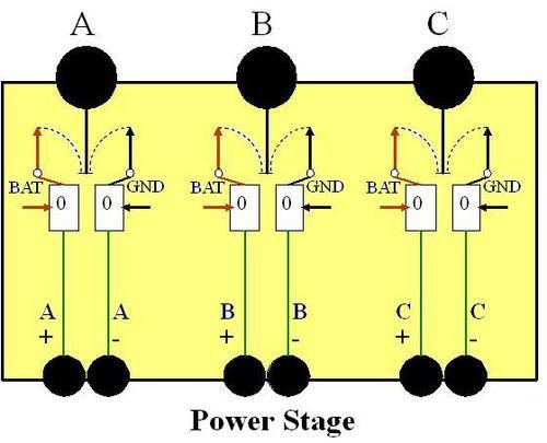 PowerStageDet